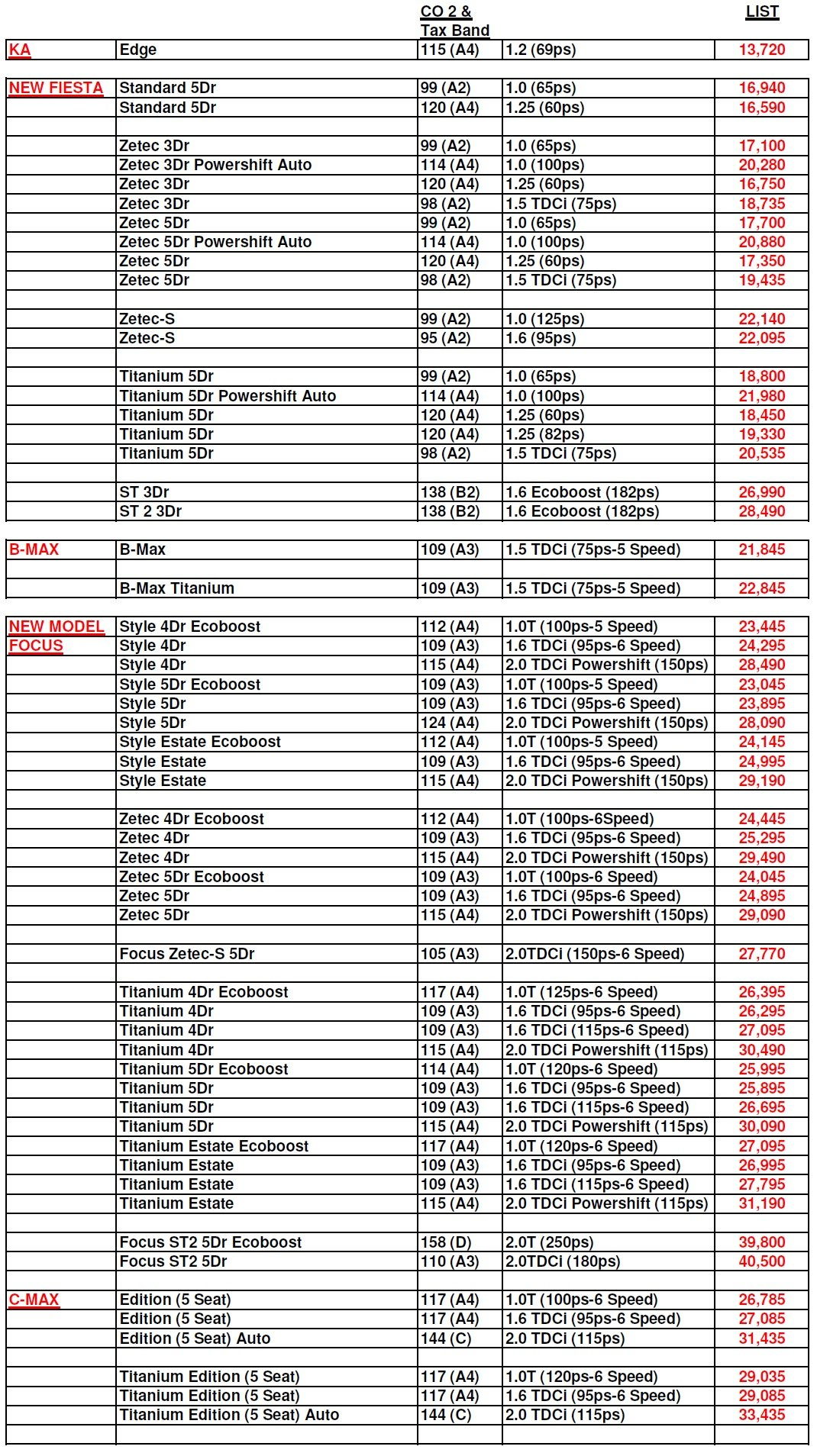 Ford Ecosport Price List 2015 Ford New Car Price List